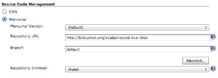 Continuous Delivery using Jenkins, Nexus & LiveRebel