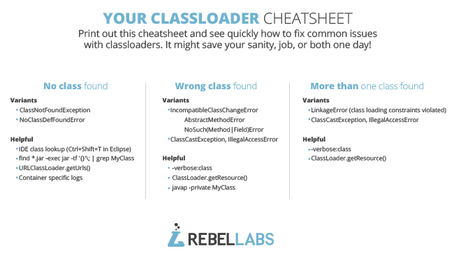 classloader cheat sheet see quickly how to fix common issues with classloaders