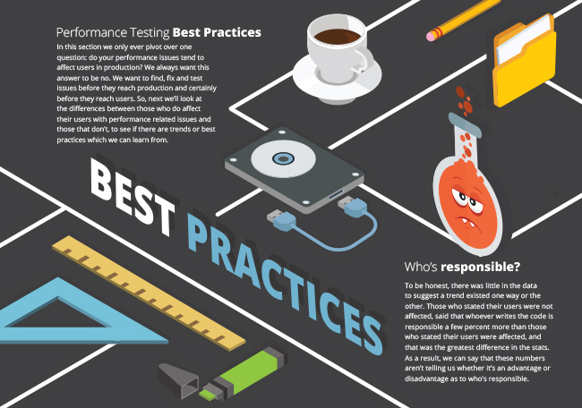 illustration for best practices section of Developer Productivity Report 2015