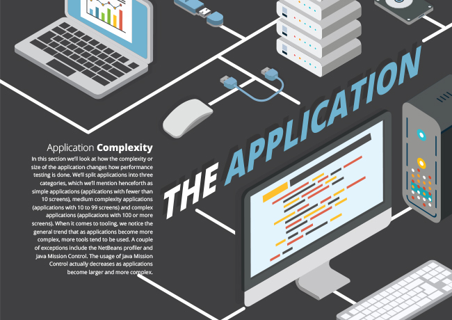 illustration for the application section of Developer Productivity Report 2015