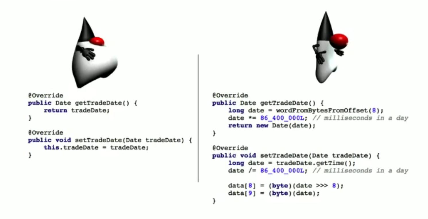 Java performance vs C/C++ | John Davies | JRebel com
