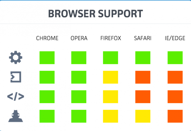 web-components-browser-support