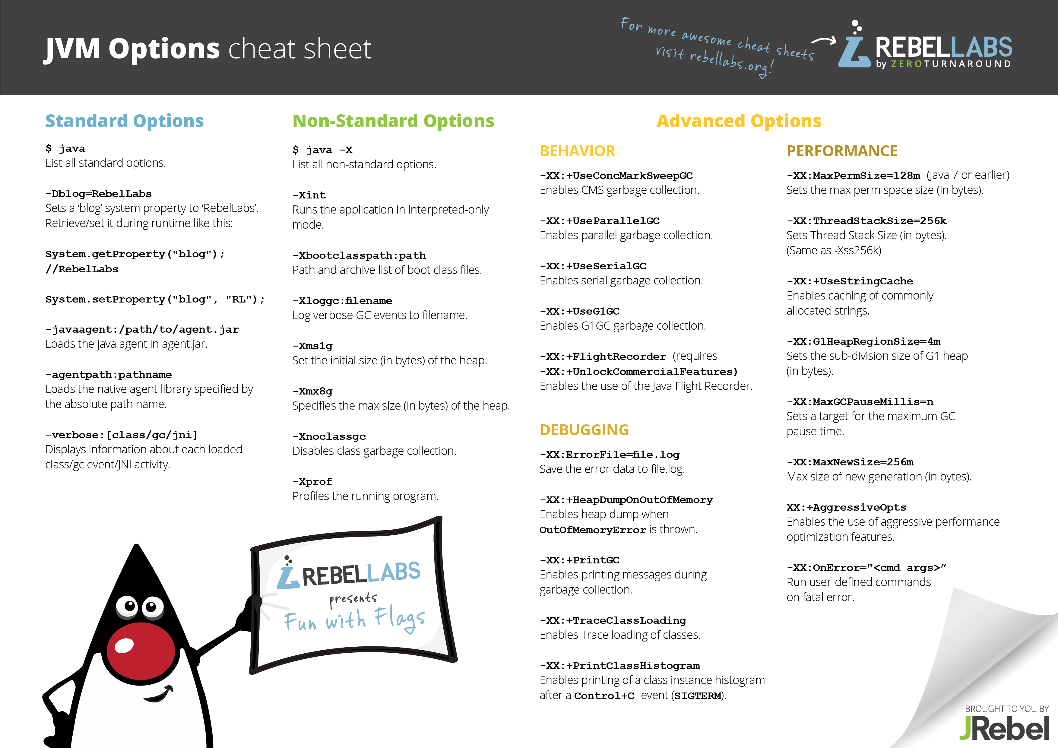 jvm options cheat sheet