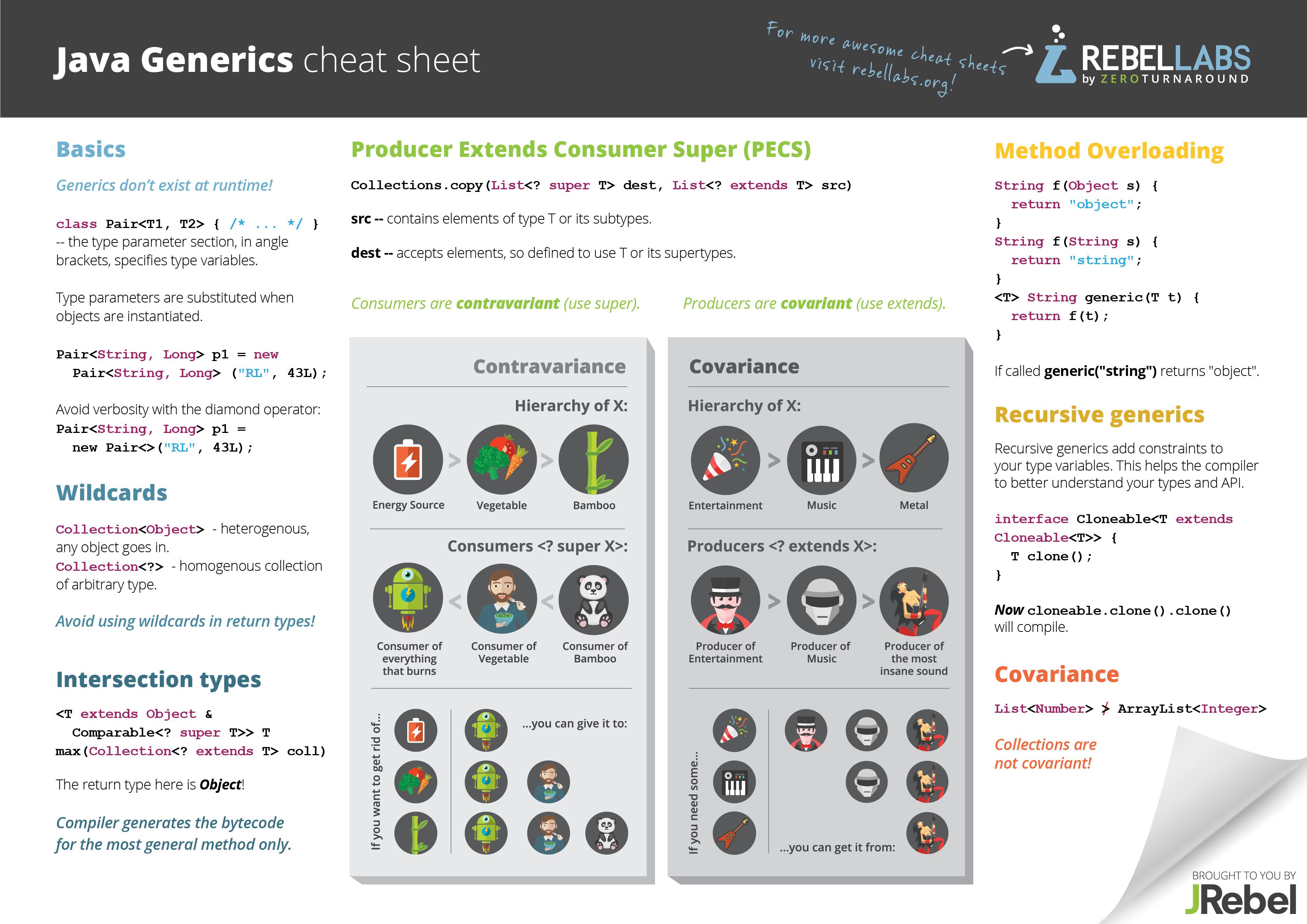 Java Generics Cheat Sheet Zeroturnaround Com