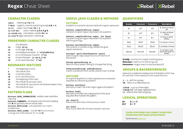 Java RegEx Cheat Sheet | RebelLabs | JRebel com