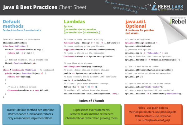 Java 8 best practices cheat sheet: lambdas, default methods, Optional usage
