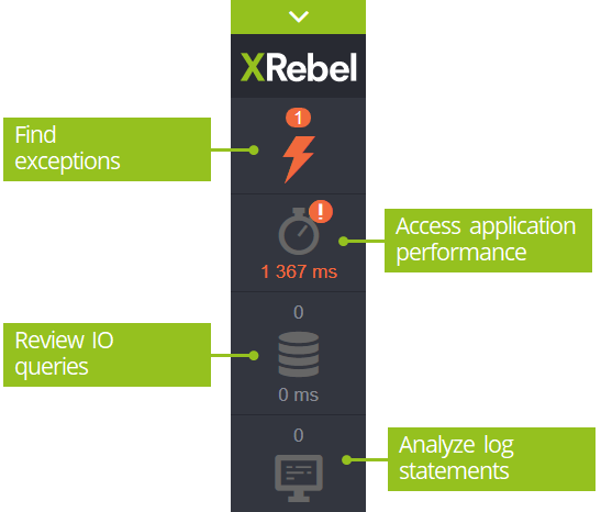 XRebel toolbar